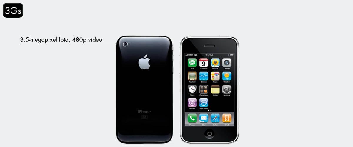 Geschiedenis iPhone: iPhone 3GS