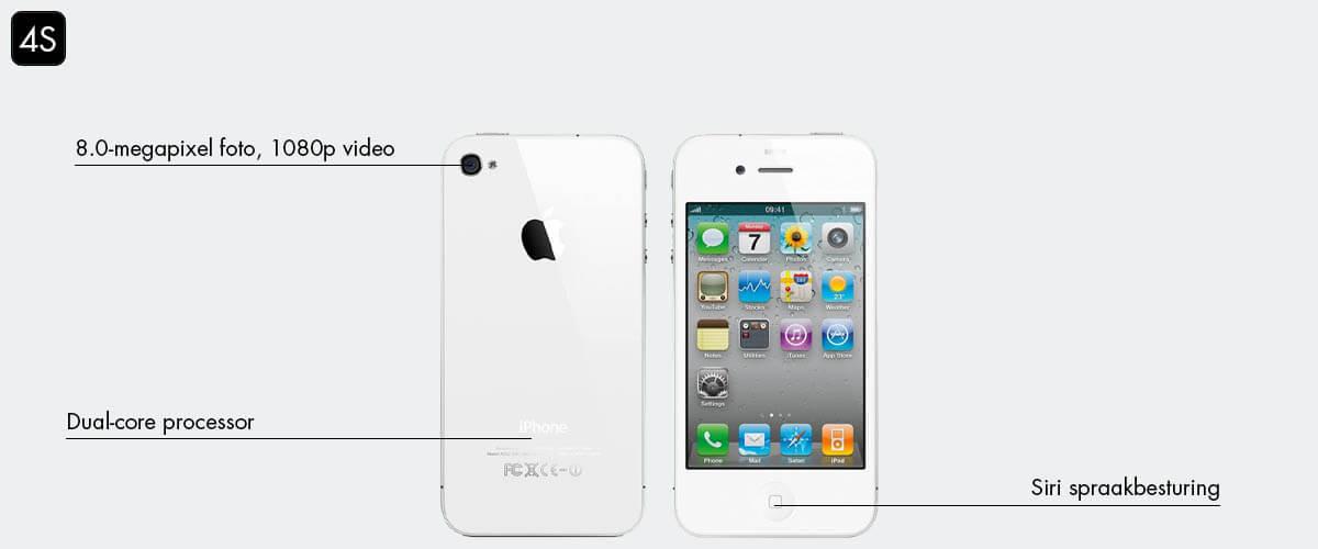 Geschiedenis iPhone 4S