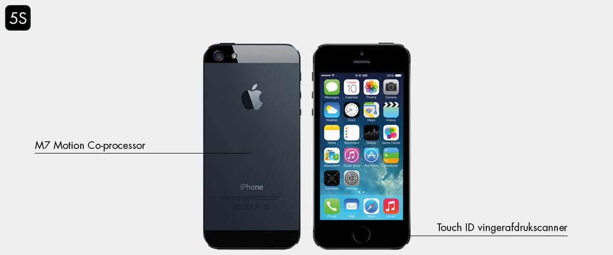 Geschiedenis iPhone: iPhone 5S