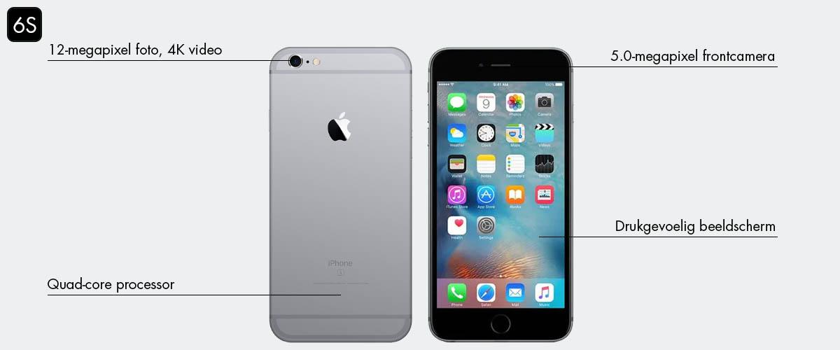 iPhone tijdlijn: iPhone 6S