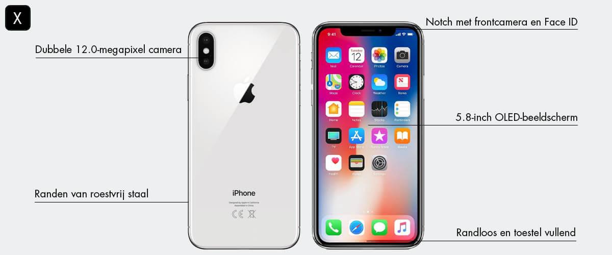 iPhone geschiedenis: iPhone X