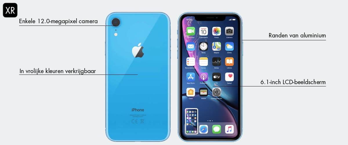 iPhone geschiedenis: iPhone XR