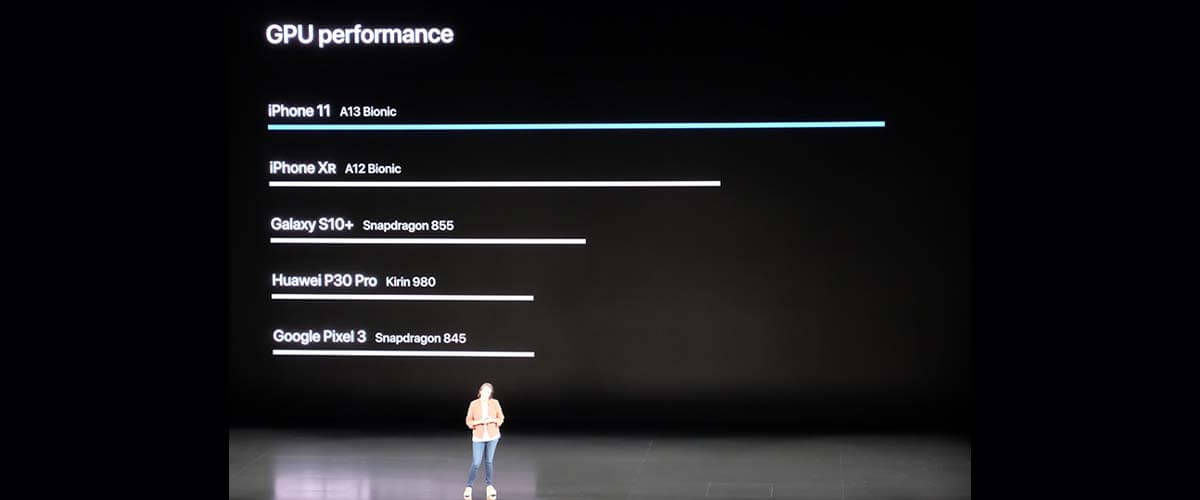 iPhone 11 processor performance