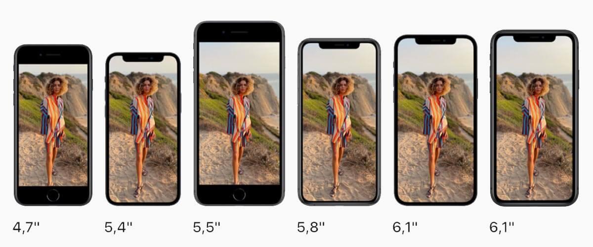 iPhone beeldscherm formaten