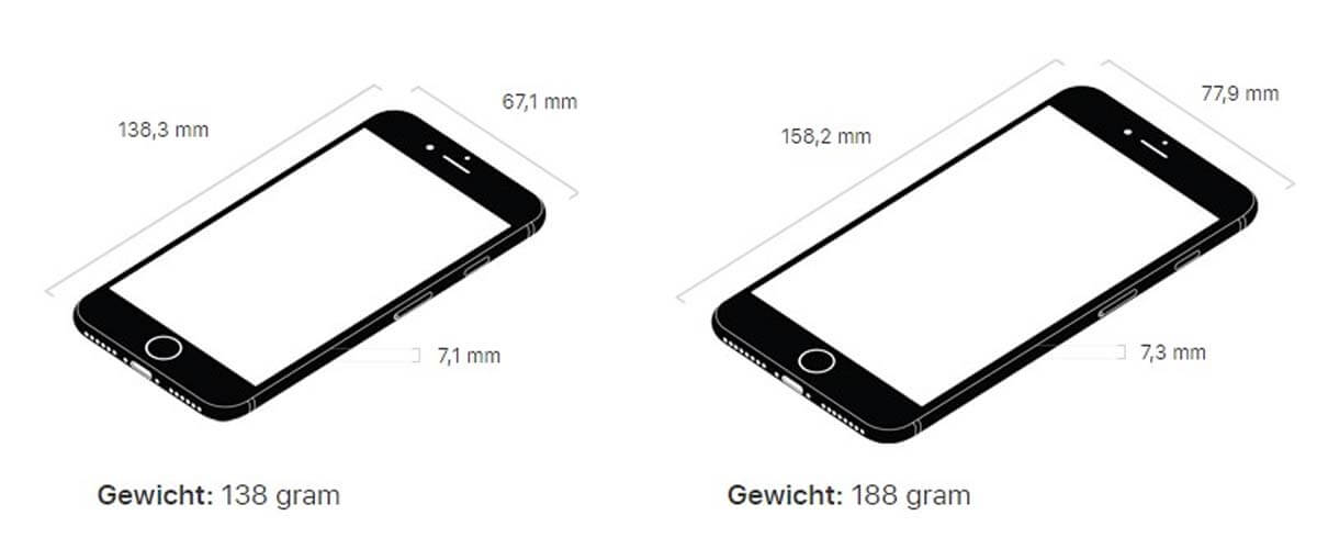 Afmetingen iPhone 7 en iPhone 7 Plus